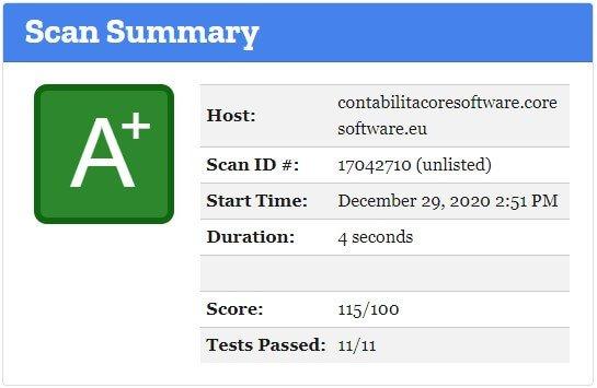 Grado sicurezza sito sviluppato da Coresoftware